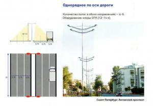 Нормы и схемы размещения установок уличного освещения